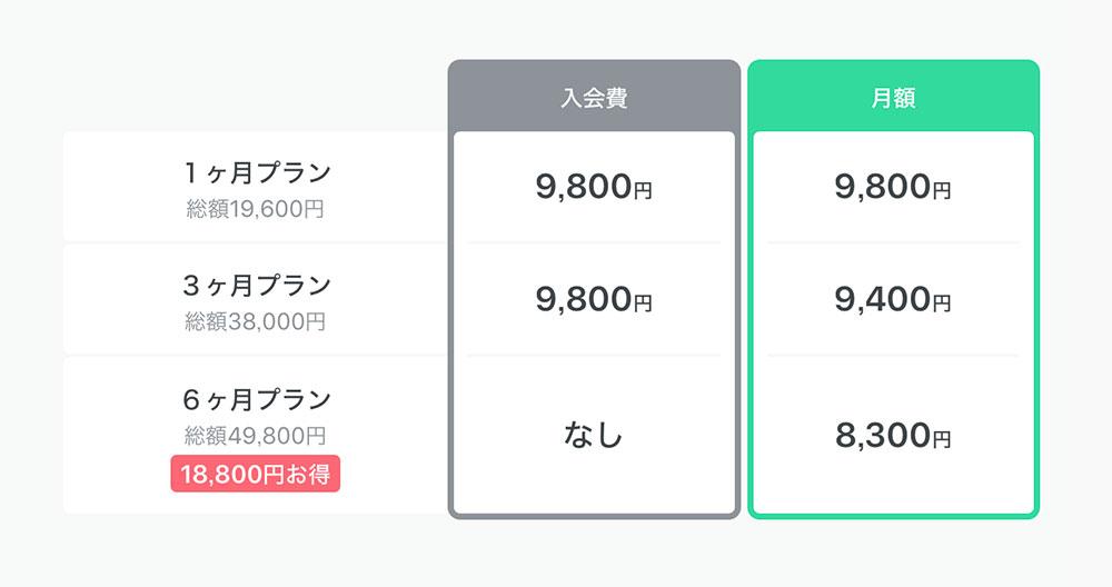 Pairsエンゲージの料金表